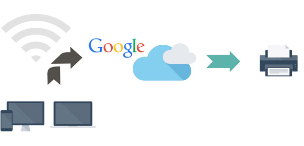 A Preface to Google Cloud Print Technology